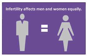 infertility affects men and women equally image